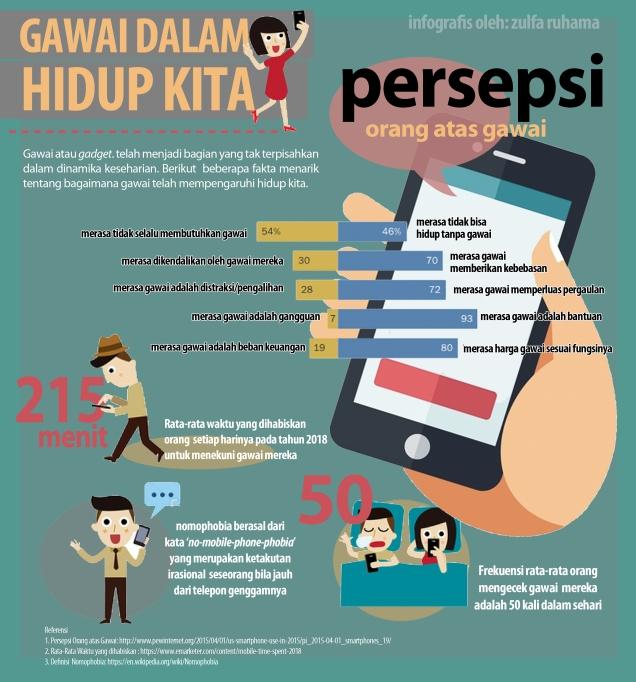 Infografis HP